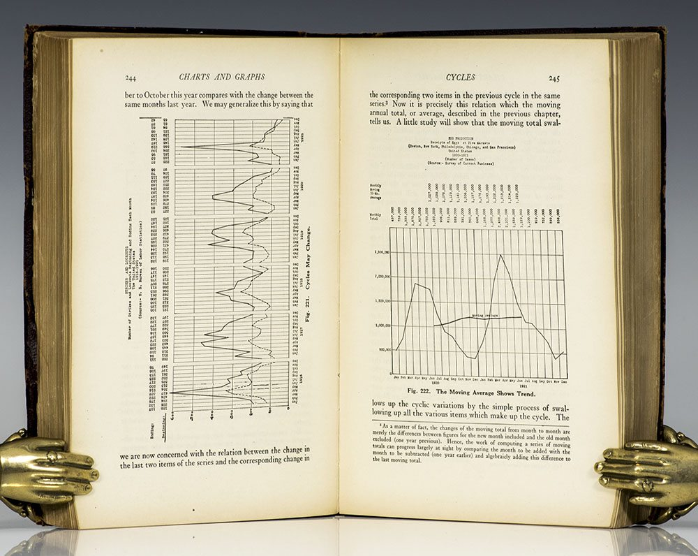 Charts and Graphs: An Introduction to Graphic Methods In the Control and Analysis of statistics.