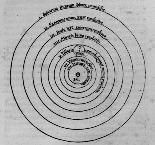 Copernicus On the Revolution of the Heavenly Spheres